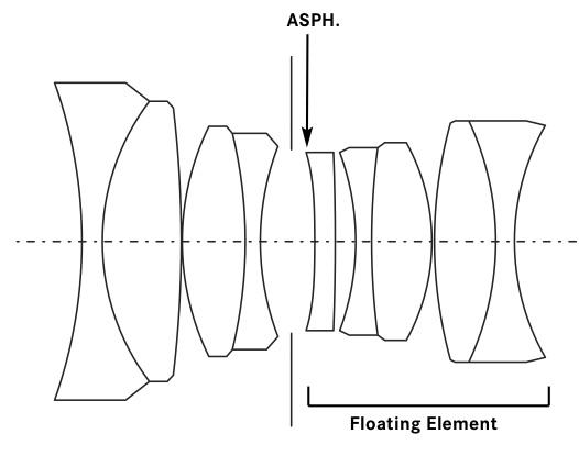 Leica Summilux-M 35mm f/1.4 lens diagram