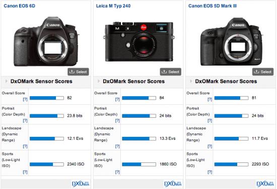 Leica-M-240-vs-Canon-full-frame-cameras