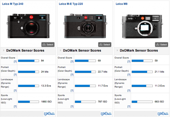 Leica-M-240-vs-Leica-M9-vs-Leica-M8-comparison