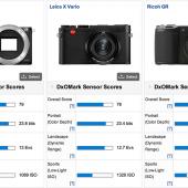 Leica-X-Vario-camera-DxOMark-test-2