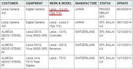 Leica V-Lux Typ 114 camera