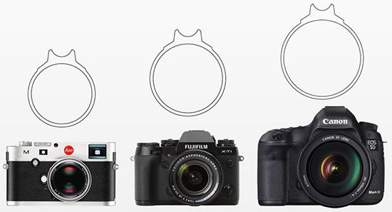 TAAB-lens-focus-tab-sizes