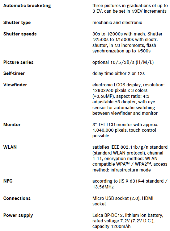 Leica-Q-Typ-116-technical-specifications-4