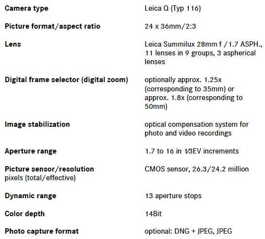 Leica-Q-Typ-116-technical-specifications