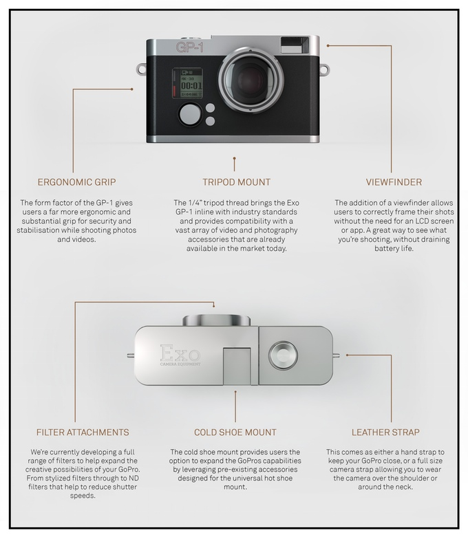 Exo GP-1 GoPro Leica Housing