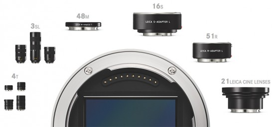 Leica-SL-system-lens-adapters