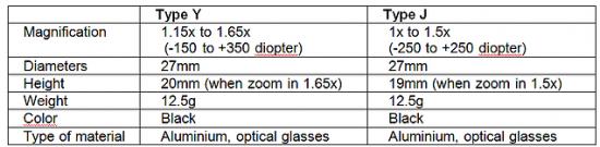 MGR Production adjustable viewfinder magnifier 4