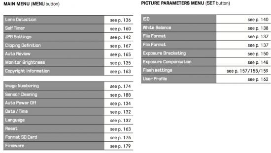 Leica M Typ 262 short menu