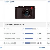 Leica Q Typ 116 vs Sony Cyber-shot DSC-RX1R vs Sony A7R II camera comparison