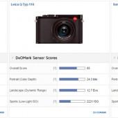 Leica Q Typ 116 vs Sony Cyber-shot DSC-RX1R vs Sony A7R II camera comparison