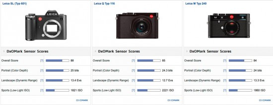 Leica SL (Typ 601) vs Leica Q Typ 116 vs Leica M Typ 240 comparison