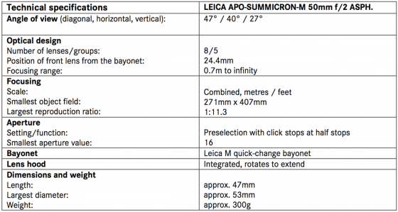Leica-APO-Summicron-M-50mm-f2-ASPH-lens-in-silver-anodized-finish-specs