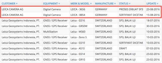 New-Leica-camera-rumors-for-Photokina-2016