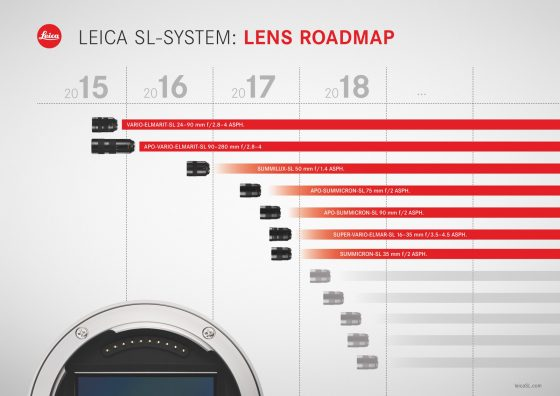 leica-sl-lens-roadmap-2017