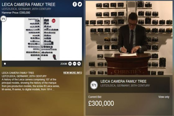 leica-family-tree-stammbaum-auction-christies