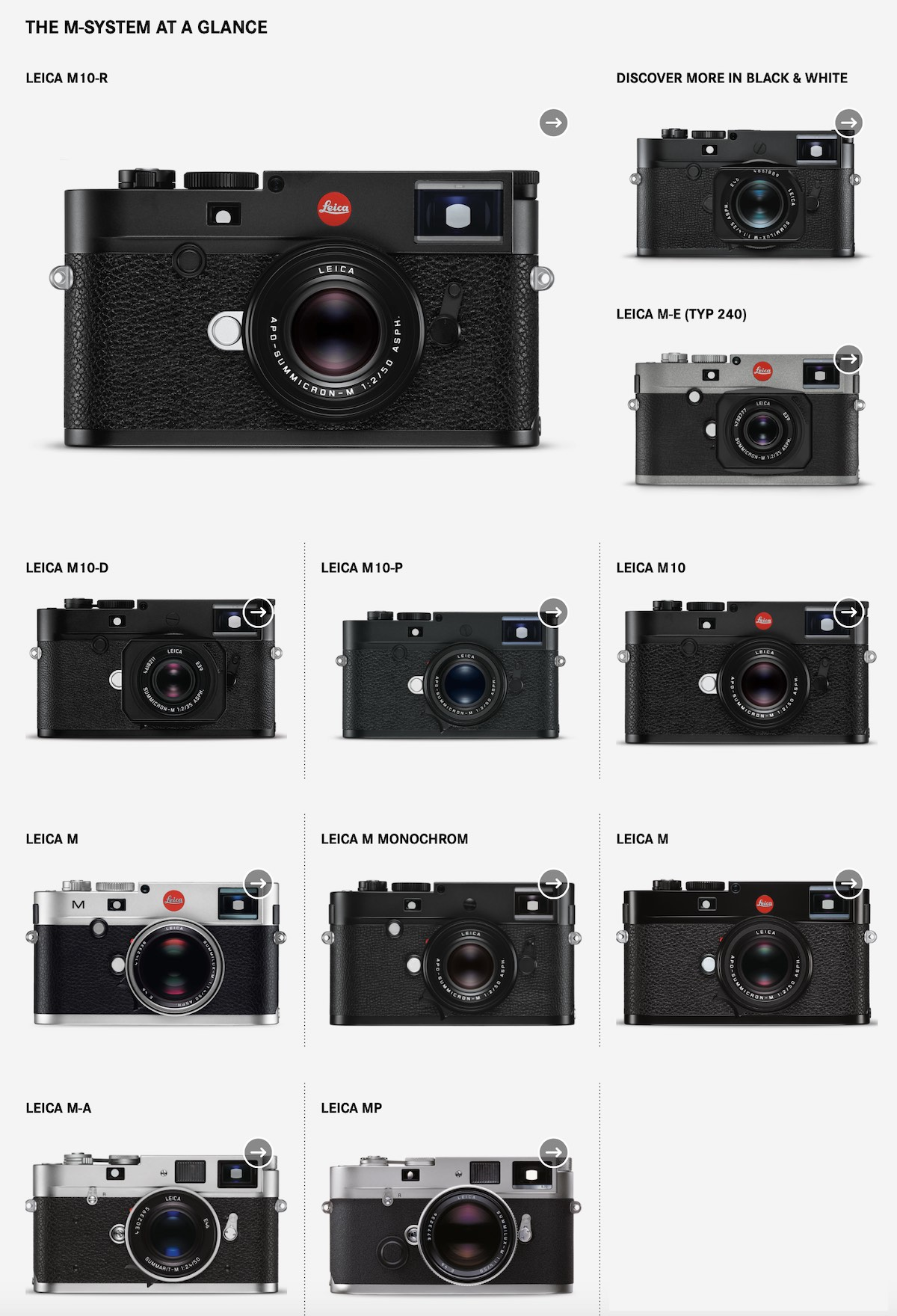 Leica M10 and Leica M10-D cameras discontinued - Leica Rumors